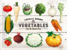 Plechová cedule - Locally Grown Vegetables